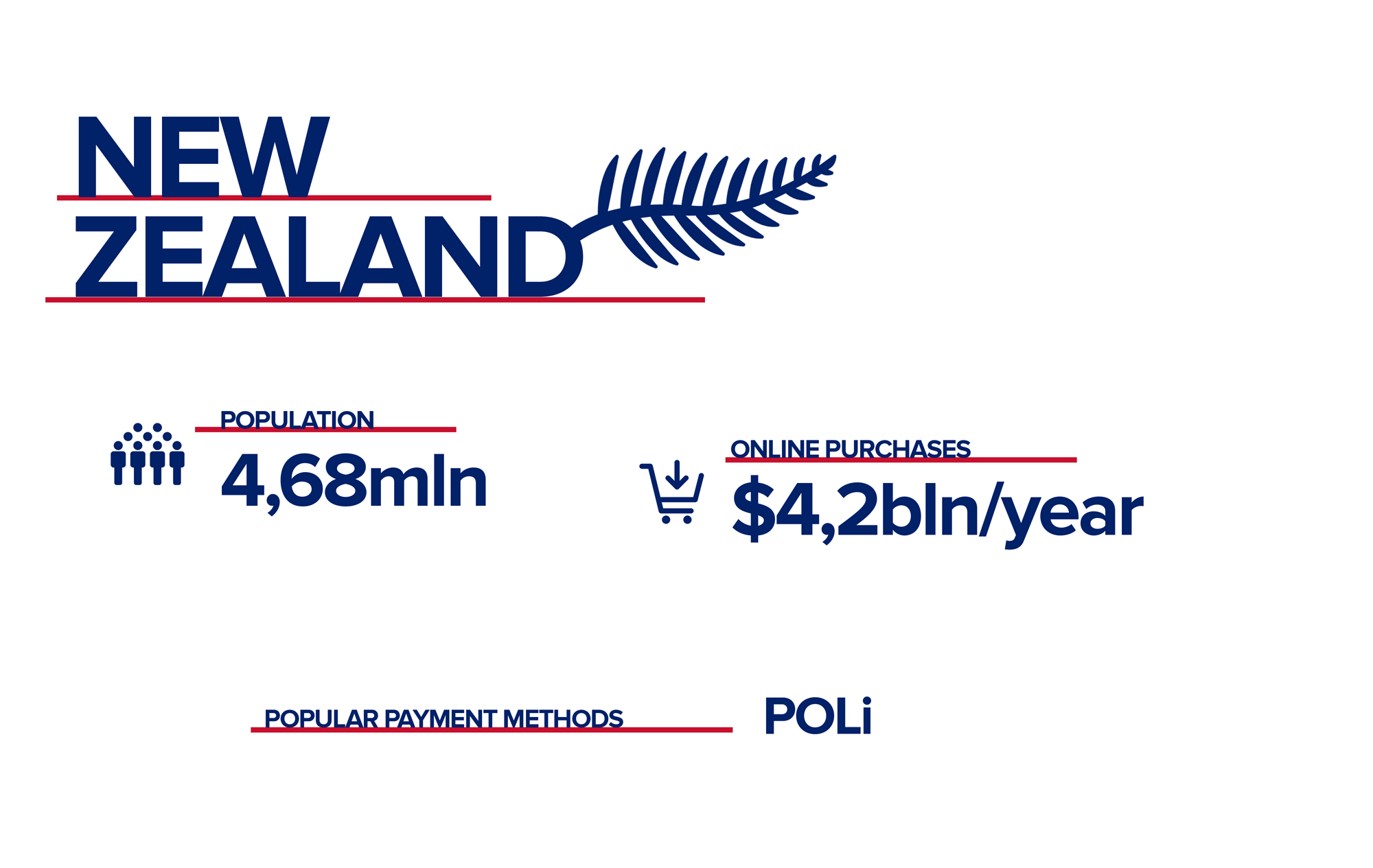 Specifics of New Zealand payments market